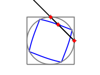 Morph curve depends on the parametrization of the circle