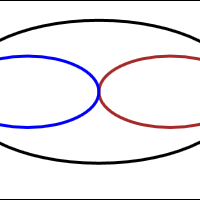 Rotating Ellipses