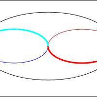 Rotating Ellipses with Arcs