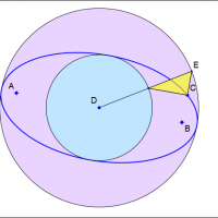 Ellipse Parametrization