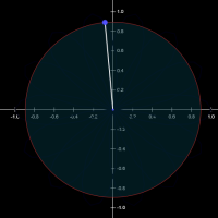 Polar Proportional Point and Circle Puzzler