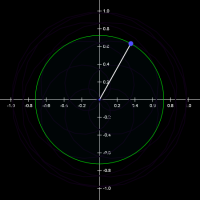 Polar Proportional Point and Circle Puzzler 2