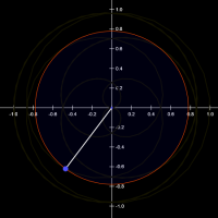 Polar Proportional Point and Circle Puzzler 3