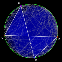 Epic Circle Trace 3