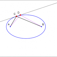 Ellipse Reflection Property