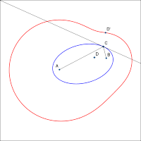 Ellipse Isotomic