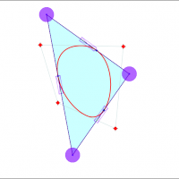 Minimum Perimeter Triangle