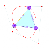 Maximum Perimeter Triangle