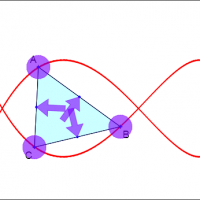 Maximum Area Triangle