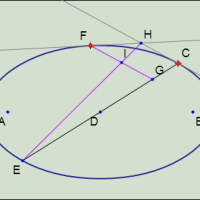 Ellipse Generalization