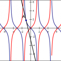 Even and Odd Functions With a Tangent Twist
