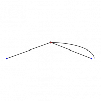 Example: Drawing an Ellipse